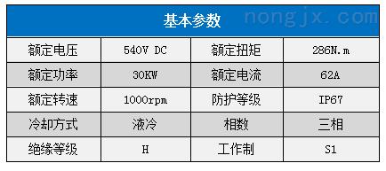 硕博电子30KW水冷动力总成 MSP38-030S286X1000H290