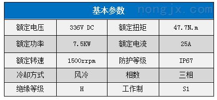 硕博电子7.5KW风冷动力总成 MSP22-007F048X1500H210