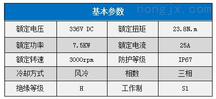 硕博电子7.5KW风冷动力总成 MSP22-007F023X3000H210